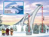 Центр зимних видов спорта в Токсово (подробная информация), окончание строительства - 2010 год
